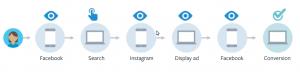 Facebook Ads Attribution Model Path